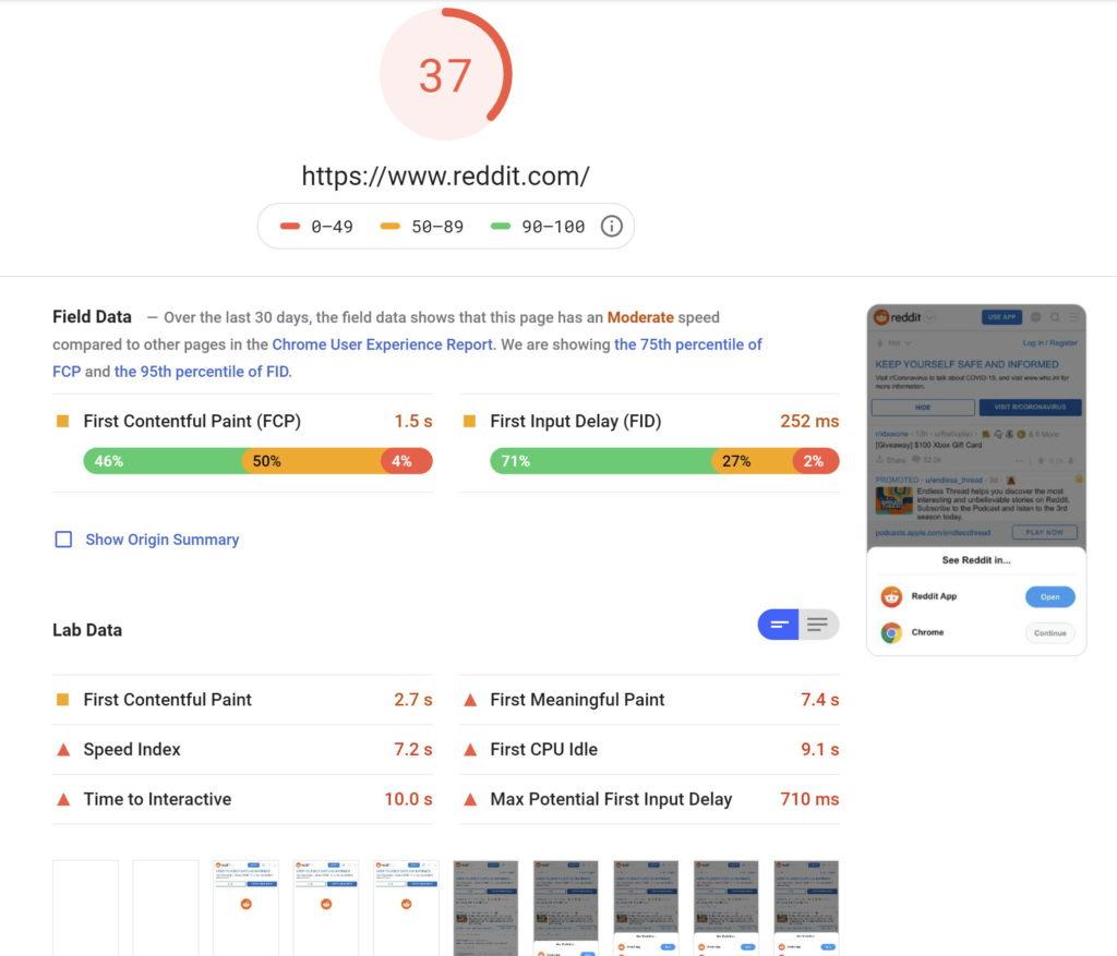 Sample result of Page Insights for Reddit